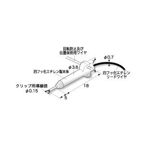 サンハヤト  150℃耐熱テストクリップ FP-HR15M|step