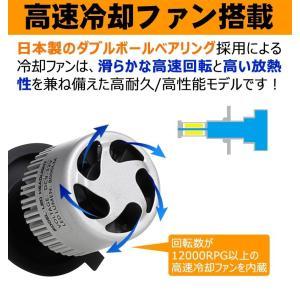 送料無料-業界人気No.1 LEDヘッドライト...の詳細画像3