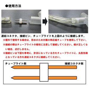 LEDロープライト(チューブライト)2芯タイプ直径10MM用十字型コネクタ SUCCUL succul 04