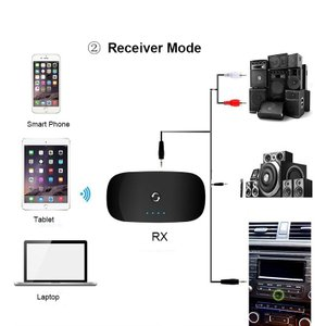 SUCCUL Bluetooth トランスミッター レシーバー 受信機 送信機 一台二役 送受信両用 高音質 CDクオリティ 2台同時接続 [メーカー正規品]|succul|05