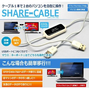 2台のパソコン画面 モニターを1台に表示 PC ネクストライン 簡単切替 USB 自動切替 ドラッグ ドロップ コピー ペースト|succul