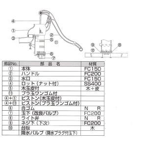 手押しポンプ用部品 35用ピストン+木玉皮付(部品ナンバー4+5) 東邦工業|sudasyop|02