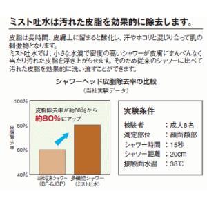 INAX エコフル多機能シャワーヘッド(ミスト・マッサージ・スプレー切替) BF-SB6|suisuimart|05