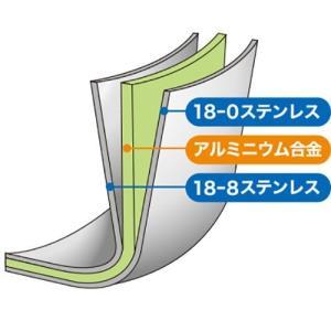 IH200V対応マジカルユミック エテルナ片手深型鍋18cm|sunrise-eternity