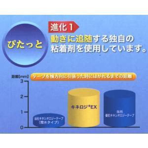 【期間限定3割引き】日本製キネシオテープ 撥水・ 伸縮タイプ (50.0mm×5m)×6巻箱入 ニトリート キネロジEX NKEX-50 テーピング キネシオロジーテープ|sunward|03