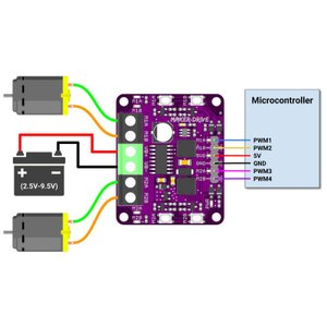 Cytron Maker Drive: 初心者向けシンプルHブリッジモータドライバ suzakulab 05
