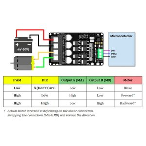 Cytron 20A 6V-30V DCモータドライバ|suzakulab|03