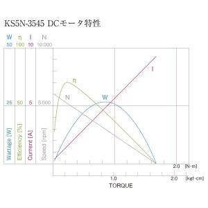 DCギヤードモータ 12V+エンコーダ KS5N-IG36P-027EN-METAL|suzakulab|02