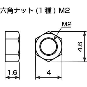 六角ナット M2 1種 3価クローム