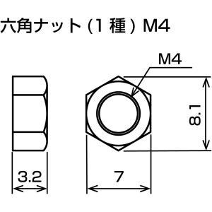六角ナット M4 1種 3価ホワイト suzakulab