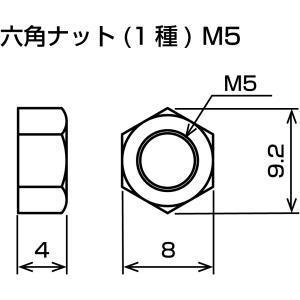 六角ナット M5 1種 3価ホワイト|suzakulab