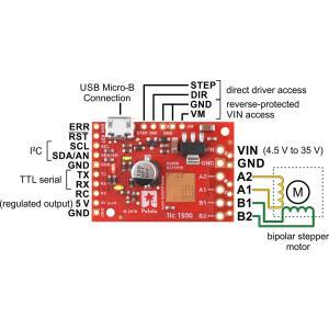 Pololu Tic T500 USB マルチインタフェース ステッピングモータコントローラ (ハンダ付済み)|suzakulab|02