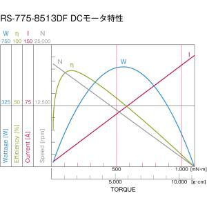 小型DCギヤードモータ RS-775GM084 Dカット軸仕様|suzakulab|03
