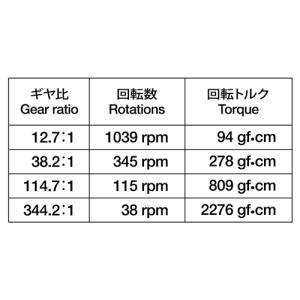 タミヤ シングルギヤボックス (4速タイプ)|suzakulab|03