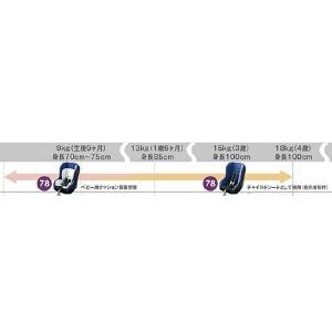 タント ISOFIXチャイルドシート ダイハツ純正部品 la650s la660s  パーツ オプション|suzukimotors-dop-net