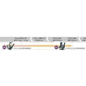 タント チャイルドシート(シートベルト固定専用) ダイハツ純正部品 la650s la660s  パーツ オプション|suzukimotors-dop-net