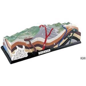 火山地質模型 KM|suzumori