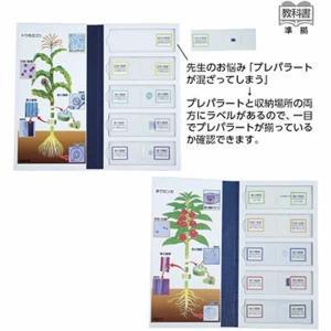 植物の分類学習用 プレパラート 単子葉 双子葉セット 図解 保管ケース付き|suzumori
