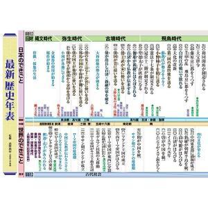 全教図 最新中学校歴史年表|tabaki2