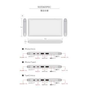 モバイルバッテリー TypeCモデル新登場 NEWモデル 4台同時充電可能 10000mAh 大容量 全てのスマホ、iPhoneシリーズに対応 ALPHA LING w-07|tabtab|16