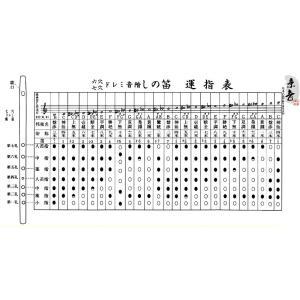山本竹細工屋 竹製篠笛 7穴 八本調子 伝統的な楽器 竹笛横笛(赤紐巻き)