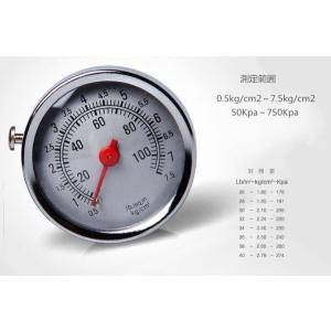 送料無料 タイヤ空気圧測定器 タイヤゲージ 扁平タイヤの必需品 750kpaまで対応 F-101/ takayama