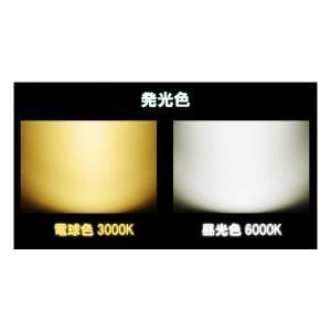 薄型LED投光器 屋外 3mコード プラグ付 20W 200W相当 防水 LEDライト 作業灯 集魚灯 防犯 駐車場灯 看板照明  昼光色 一年保証|takayama|06