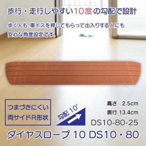 スロープ 段差解消 介護用品 住宅 すべり止め ダイヤスロープ10 DS10・80シリーズ DS10-80-25 takecare-delivery