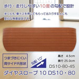 スロープ 段差解消 介護用品 住宅 すべり止め ダイヤスロープ10 DS10・80シリーズ DS10-80-45 takecare-delivery