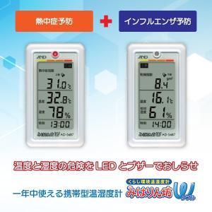 〇夏は熱中症の予防に熱中症指数でアラーム 熱中症指数(WBGT)28℃以上で「厳重警戒」、31℃以上...