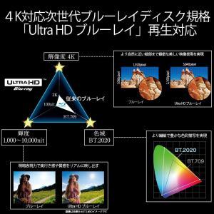 シャープ AQUOSブルーレイレコーダー 1TB 3チューナー Ultra HDブルーレイ対応 4K対応 BD-UT1100|takes-shop