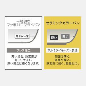 フライパン 焦げ付かない IH対応 セット 14点セット セラミック カラーパン 新生活 H-CC-SE14 セラミックフライパン(16〜26cm)ふた付き アイリスオーヤマ|takuhaibin|11
