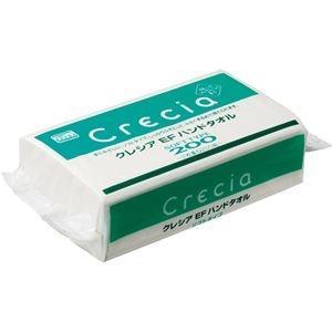 ●【メーカー名】日本製紙クレシア