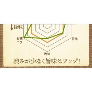 プーアール茶 (プーアル茶)35個入  お茶 tealife 04