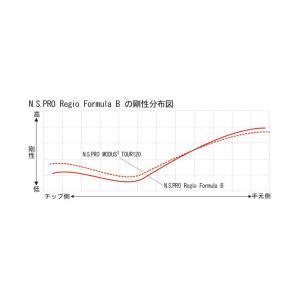 日本シャフト レジオ フォーミュラ B  N.S.PRO Regio formulaB|teeolive-kobe|02
