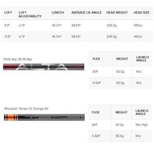 PING ピン G410 PLUS ドライバー  TENSEI CK ORANGEシャフト USモデル|teeoliveoutlet|03