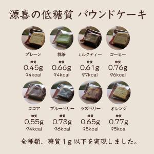 糖質1g以下小ぶりでかわいいパウンドケーキ(おから粉・ラカントS使用)|teito-genki