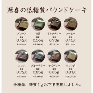 [進物用詰め合わせ8個]糖質1g以下小ぶりでかわいいパウンドケーキ(グルテンフリー)|teito-genki|04