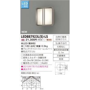 東芝   LEDB87923L(S)-LS  (LEDB87923LSLS)  LED屋外ブラケット|tekarimasenka