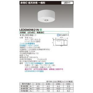 <ポイント5倍> 東芝 LEDEM09821N 低天井用直付けLED非常灯専用形 (リモコン別売り)