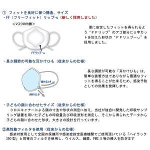 日本製 興研 ハイラックNeo かからんぞ KIDS 5枚入 排気弁付 キッズ 子供用マスク 高フィットマスク 高性能フィルター 立体接顔クッション|tenyuumarket|07