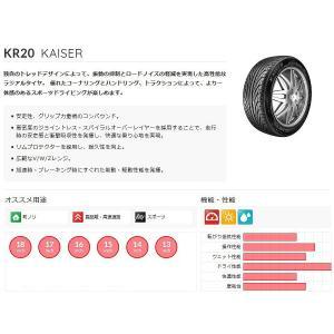 ケンダ KENDA KR20 235/40R17 新品サマータイヤ 235/40/17|tire|04