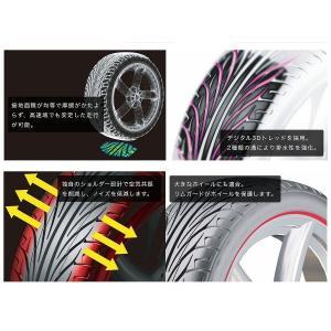 ケンダ KENDA KR20 235/40R17 新品サマータイヤ 235/40/17|tire|05