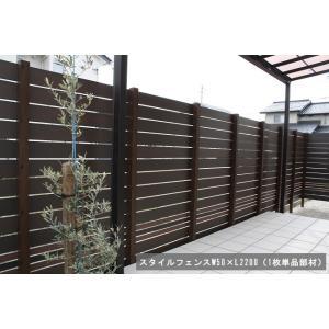 【目隠しフェンス 板材】スタイルフェンスW50×L2200(単品部材)細めタイプ【人工ウッド 樹脂製 フェンス横張り】 tokyo-gardening