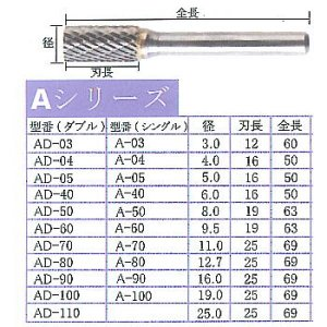 A-100 (シングル目) 6mm軸  標準タイプ超硬バー ...