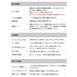 温水洗浄便座 SCS-T160 東芝 クリーンウォッシュ 温水便座 暖房便座 取付工事可|torikae-com|08