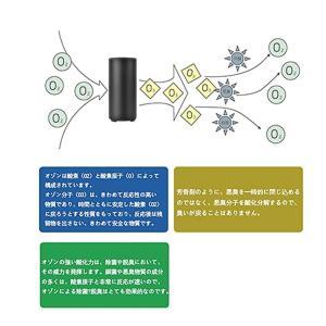 DINFO 低濃度 オゾン脱臭機 マイナスイオン機能搭載 空気清浄機 空気清浄 フィルター交換不要 冷蔵庫消臭器 家庭用 除菌脱臭型 小型脱|totasu888