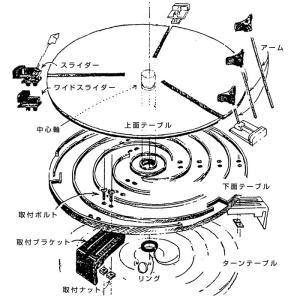 ワンタッチ芯出し機KE-2型 tourakubou 03