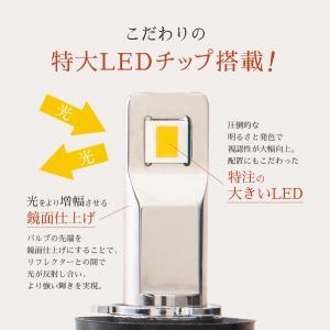 HID屋 LEDヘッドライト H7 H8 H9 H11 H16 H10 HB3 HB4 HIR2 爆光 10110lm 6500k 車検対応 ホワイト フォグランプ使用可能 日本製 LEDチップ搭載 tradingtrade 11