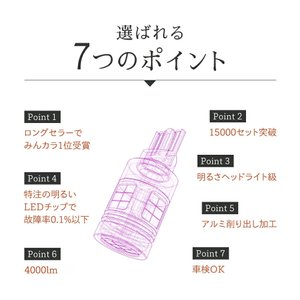 HID屋 T16 T20 S25 LED バックランプ 爆光 4000lm Philips LEDチップ 6500k ホワイト tradingtrade 03